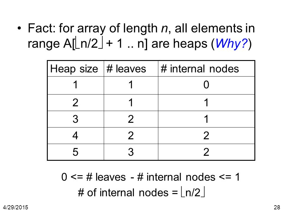 Fact: for array of length n, all elements in range A[n/2 + 1